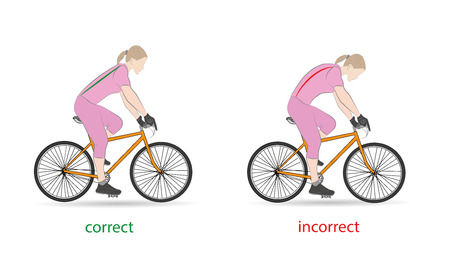 incorrect: Correct and incorrect posture for cycling.
