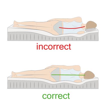 incorrect: Correct and incorrect. Vector illustration.
