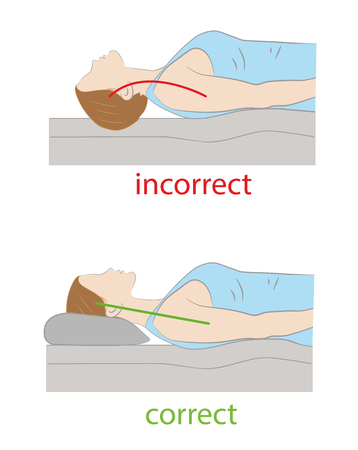 woman laying down: Correct and incorrect position of the head on the pillow. Medical recommendations proper sleep. Vector illustration.