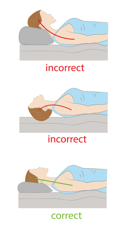 Correct and incorrect position of the head on the pillow. Medical recommendations proper sleep. Vector illustration.