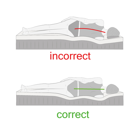 Correct and incorrect. Vector illustration.