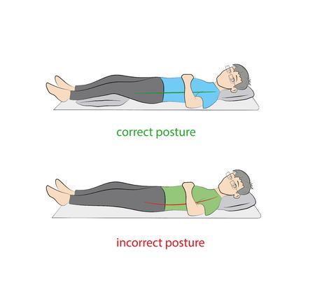 Correct and incorrect position. Vector illustration Çizim