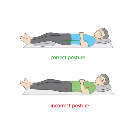 Correct and incorrect position. Vector illustration Vettoriali