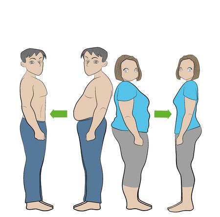 Illustratie van mannen en vrouwenlichaam vóór en na gewichtsverlies. Perfect lichaamssymbool. Succesvol dieet en fitness concept. Ideaal voor sportscholen, gezondheids- en sporttijdschriften. Stockfoto - 90999851