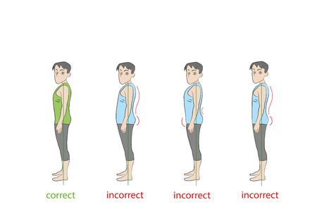 correct and incorrect types of posture in men. vector illustration. Illustration
