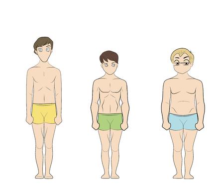 fette Mädchen Körpertypen