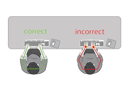 Correct and incorrect hand position for keyboard.