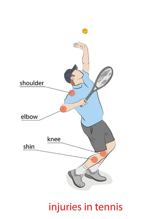 Injuries in tennis. The design of the traumatic places on the human body. Vector illustration.