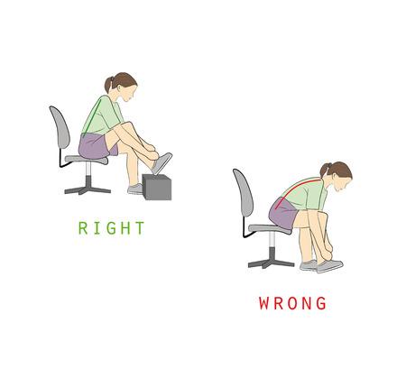 Positions bonnes et mauvaises pour attacher l'illustration de la dentelle de la chaussure. Banque d'images - 95981642