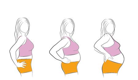 Vectorillustratie van zwangere vrouwelijke silhouetten. Veranderingen in het lichaam van een vrouw tijdens de zwangerschap. Zwangerschapsstadia, trimesters en geboorte.