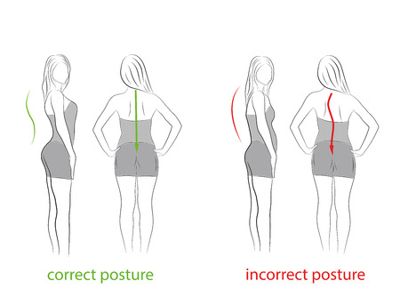 correct and incorrect posture. side and rear view. medical recommendations.