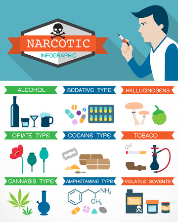 Narcotic infographic Vector