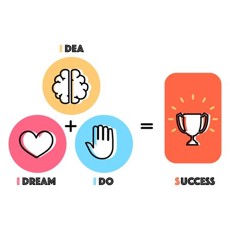 Key of success concept icons, Head of idea, heart of dream, hand of doing and trophy of success. 向量圖像