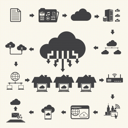 media center: Cloud computing and Data management icons set  Vector
