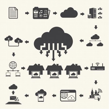 Cloud computing et de gestion de données icons set Vector