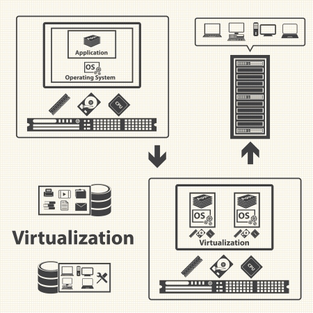 virtualization: System infrastructure and Virtualization management control  Cloud computing concept  Vector