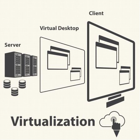仮想化コンピューティングとデータ管理概念ベクトル  イラスト・ベクター素材