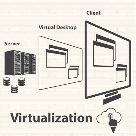 info business: Virtualization computing and Data management concept  Vector
