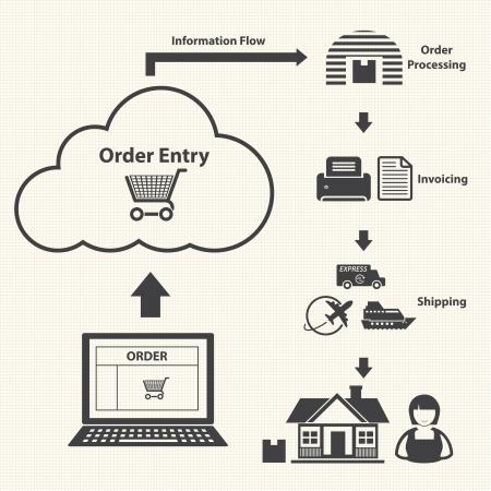 leveringen: Sorteer op Cloud computing Vector