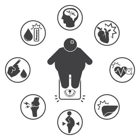 Obesity related diseases icons