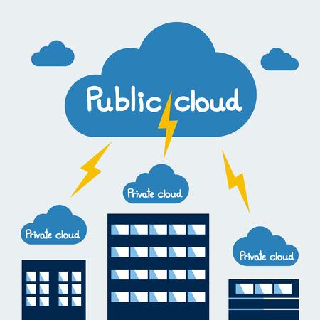 public private: Big Data, Cloud computing concept, Vector Flat design