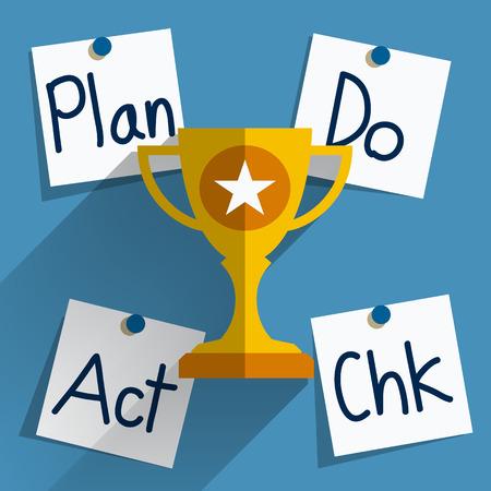 Plan Do Check Act PDCA Concept. Иллюстрация