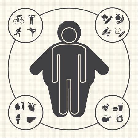 Obesitas gerelateerde ziekten en preventie iconen Vector Illustratie