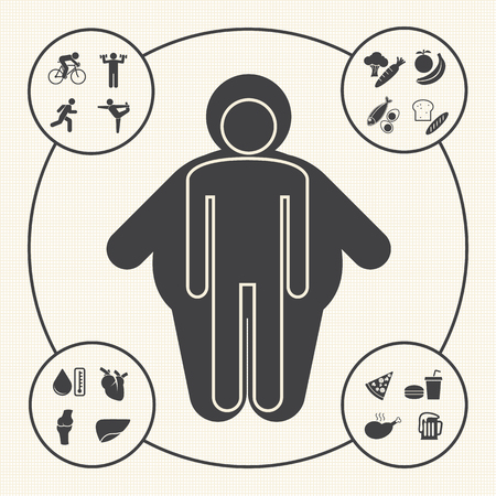 Obesity related diseases and prevention icons