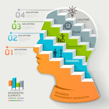 계시기: 비즈니스 개념 인포 그래픽 템플릿. 사업가 머리 생각의 단계. 워크 플로우 레이아웃, 배너, 도표, 웹 디자인에 사용할 수 있습니다.