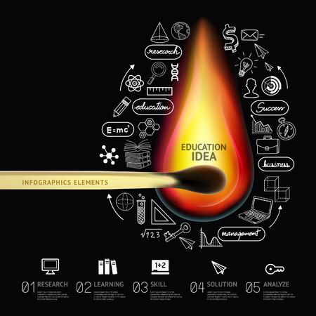 streichholz: Education-Konzept Infografik-Vorlage. Brennendes Streichholz und Kritzeleien Symbole gesetzt. Illustration