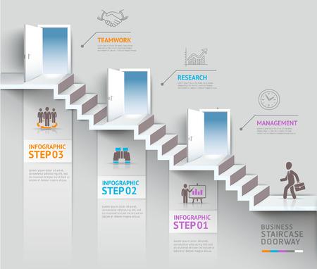 Obchodní schodiště myšlení nápad, schodiště dveře koncepční.