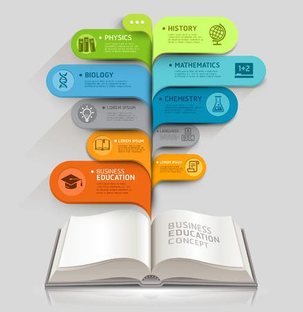 Biểu tượng giáo dục và mở cuốn sách với các mẫu bài phát biểu bong bóng có thể được sử dụng để bố trí công việc, sơ đồ, tùy chọn số, đẩy mạnh lựa chọn, thiết kế web, banner mẫu, infographics