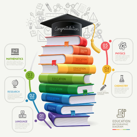 hogescholen: Boeken stap onderwijs infographics. Vector illustratie. kan gebruikt worden voor workflow lay-out, banner, diagram, het aantal opties, intensiveren opties, web design.