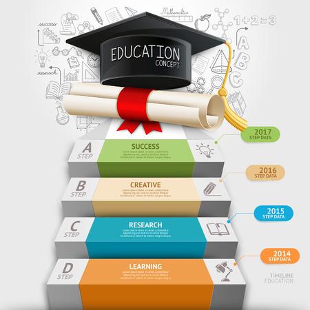 教育: 教育信息圖表的步驟和塗鴉圖標。矢量插圖。可用於工作流佈局,橫幅,圖中,編號方案,加緊選項,網頁設計。
