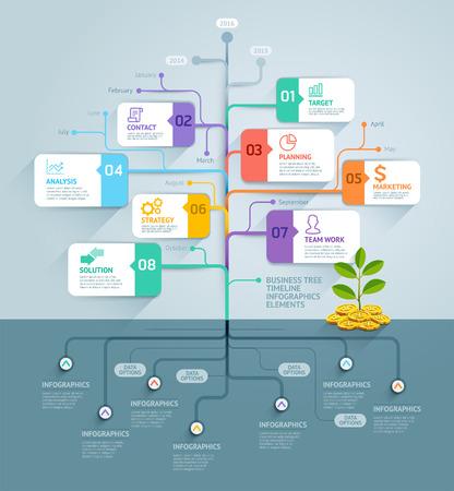 Obchodní strom na časové ose infografiky. Vektorové ilustrace. Může být použit pro uspořádání pracovního postupu, poutač, schéma, web design šablony.