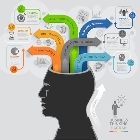 pensando: Negócios pensando modelo infográficos seta. Ilustração do vetor. Pode ser usado para o layout de fluxo de trabalho, banner, diagrama, opções de número, web design, timeline.