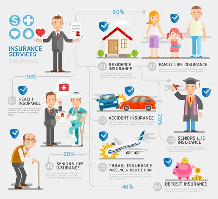 Ubezpieczenia gospodarcze charakter i ikony szablonu. Ilustracja