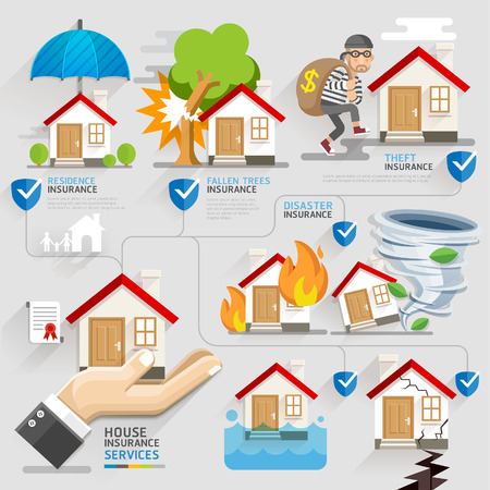 houses on water: House insurance business service icons template. Vector illustration. Can be used for workflow layout, banner, diagram, number options, web design, timeline, infographics.