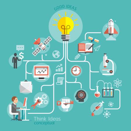 pensamiento creativo: Piense en las ideas de diseño conceptual. Ilustración del vector. Vectores