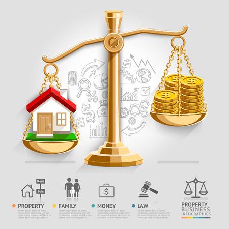 Zakelijk Property Concept. Vector illustratie. Kan gebruikt worden voor workflow layout, banner, diagram, het aantal opties, opvoeren opties, webdesign, tijdlijn, Infographic sjabloon. Stock Illustratie