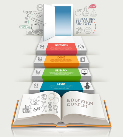 Libros paso infografía educación. Ilustración del vector. se puede utilizar para el diseño de flujo de trabajo, bandera, diagrama, opciones numéricas, intensificar opciones, diseño de páginas web.