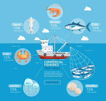 Commercial fishing business plan infographics. Fishing boat, jellyfish, shellfish, fish, squid, crab, tuna, and prawn. Vector Illustrations. Can be used for workflow layout, banner, diagram, number options, step up options, web design. Ilustração