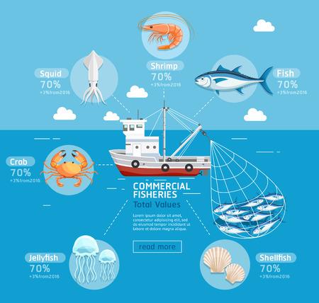 Komerční rybářské podnikatelský plán infografiky. Rybářský člun, medúzy, korýše, ryby, chobotnice, krab, tuňák a krevety. Vektorových ilustrací. Může být použit pro uspořádání pracovního postupu, poutač, diagram, možností číslo, zintenzívnit možnosti, web design.
