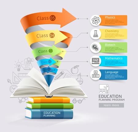 책은 교육 원뿔 infographics 단계. 벡터 일러스트 레이 션. 워크 플로우 레이아웃, 배너, 다이어그램, 숫자 옵션, 옵션 업, 웹 디자인, 타임 라인 템플릿에