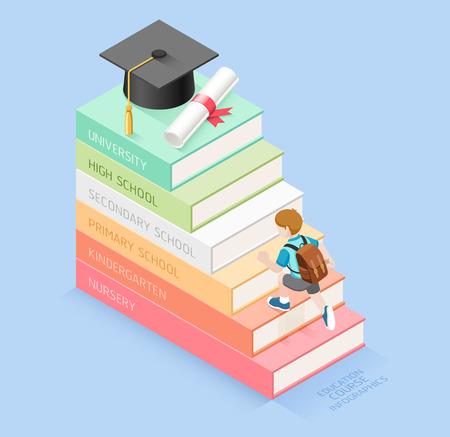 Boeken stap onderwijs tijdlijn. Jongen student wandelen tot de trap naar afstuderen hoed en diploma roll. Isometrische vector illustratie. Kan gebruikt worden voor workflow lay-out, banner, diagram, aantal opties, opvoeren opties, webdesign en infographics.