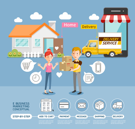 Business marketing online delivery service conceptual. Delivery courier man holding cardboard box in front of delivery car with a big mobile to women customers at her house. Vector Illustration. Illustration