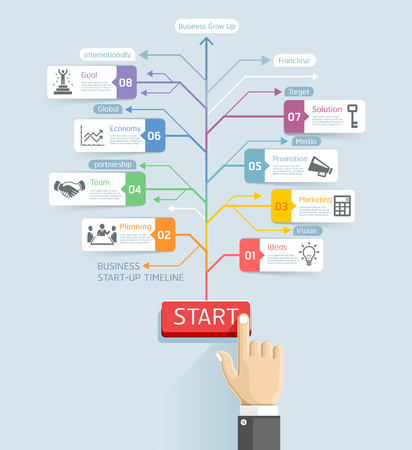 creative: Start up business conceptual. Hand of businessman pushing a start button have arrow line. Vector illustration. Can be used for workflow layout, banner, diagram, infographics template, timeline template, web design.