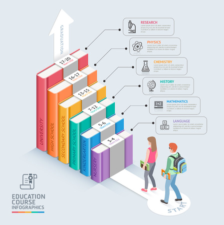 design: Books step education timeline. Two students walking up to the stairs to success. Vector illustration. Can be used for workflow layout, banner, diagram, number options, step up options, web design and infographics. Illustration