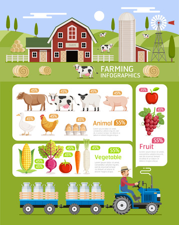 Farming infographics element template for workflow layout, banner, diagram, number options, step up options, web design, & timeline.