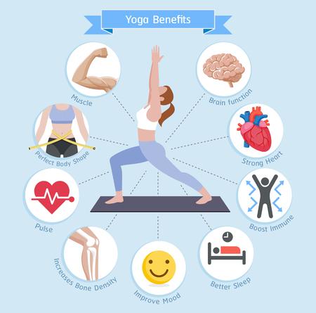 Yoga benefits. Vector illustrations diagram. Vettoriali